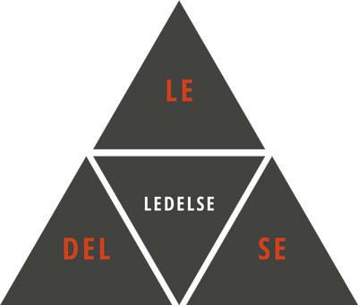 Ledelse trekant